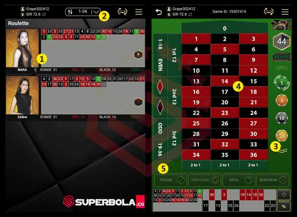 Tampilan Lobby & Meja Roulette SuperBola