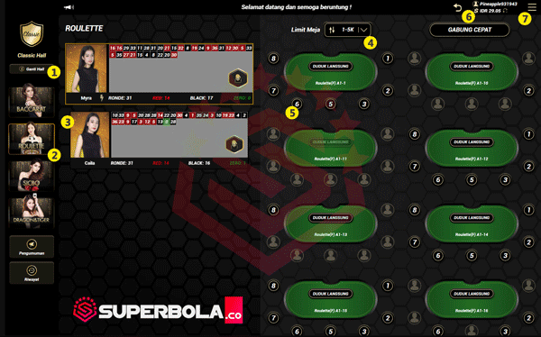Tampilan Lobby Roulette SuperBola